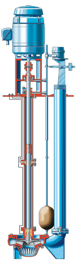 Weinman SML-VS Industrial Column Sump Pumps