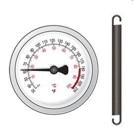 Wilo Strap-on Thermometer - Star-Z-BS7Part #:2706059